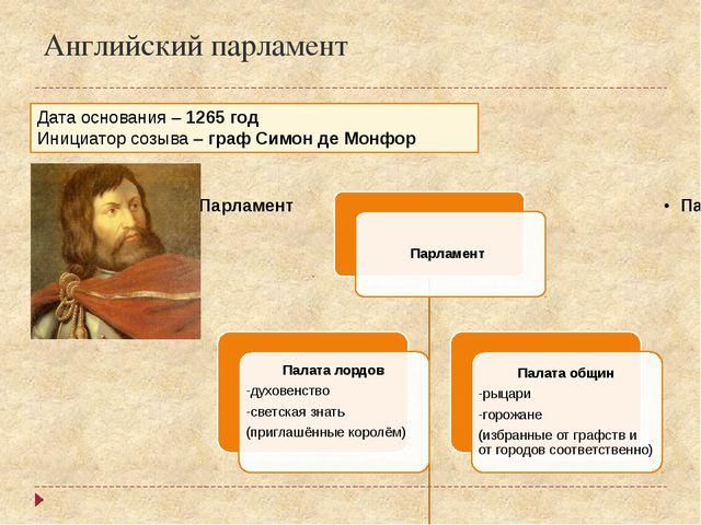 Английский парламент Дата основания – 1265 год Инициатор созыва – граф Симон...