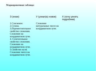 Маркировочная таблица: З (знаю)У (узнал(а) новое)Х (хочу узнать подробнее)