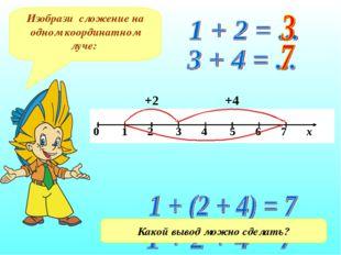 Изобрази сложение на одном координатном луче: +4 +2 Какой вывод можно сделать?
