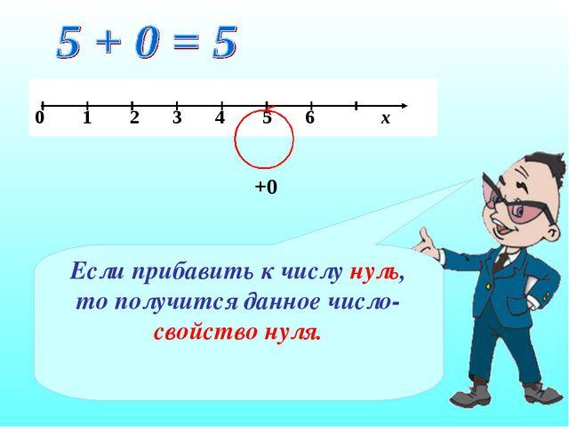 +0 Если прибавить к числу нуль, то получится данное число- свойство нуля.