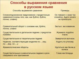 Способы выражения сравнения в русском языке