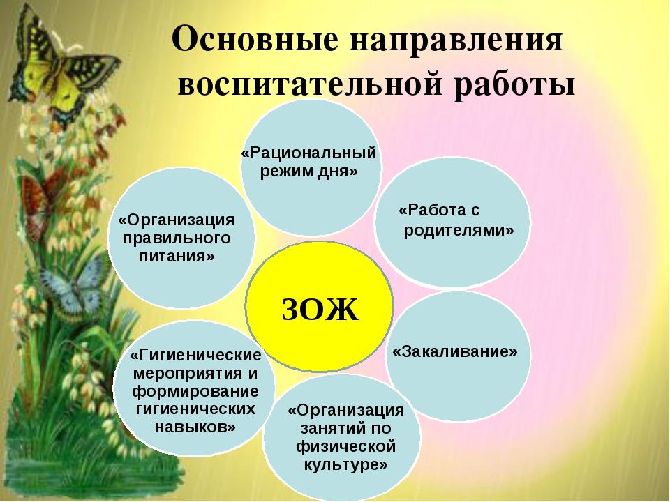 Основные направления воспитательной работы ЗОЖ «Работа с родителями» ЗОЖ «Раб...