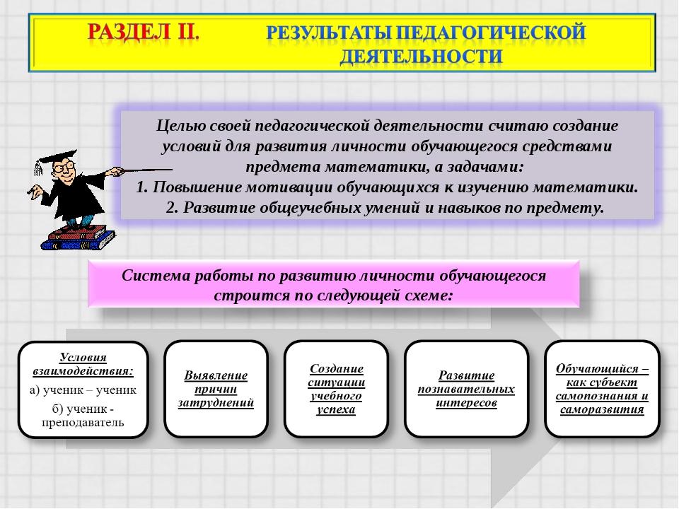 Учебный годКол-во обучающихся«4»«3»«2» Средний бал 2007 – 2008743764...