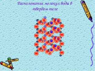 Расположение молекул воды в твердом теле