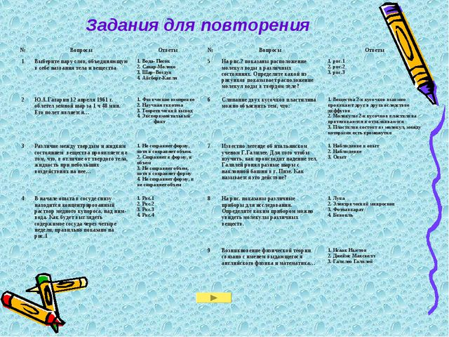 Задания для повторения №ВопросыОтветы№ВопросыОтветы 1Выберите пару слов...