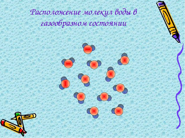 Расположение молекул воды в газообразном состоянии