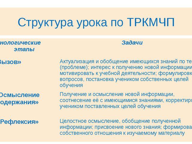 Структура урока по ТРКМЧП Технологические этапы Задачи I.«Вызов» Актуализация...