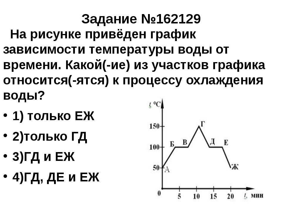 Задание №162129 На рисунке привёден график зависимости температуры воды от вр...