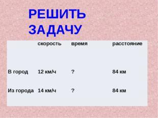 РЕШИТЬ ЗАДАЧУ № 4 стр 263 скорость время расстояние В город 12 км/ч ? 84 км И