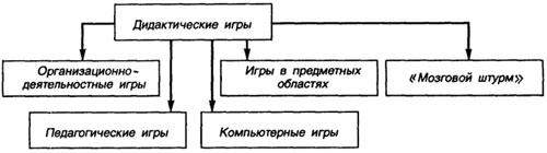 http://festival.1september.ru/articles/625406/img1.jpg