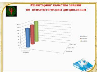 Мониторинг качества знаний по психологическим дисциплинам