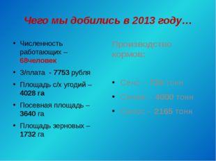 Чего мы добились в 2013 году… Численность работающих – 68человек З/плата - 77