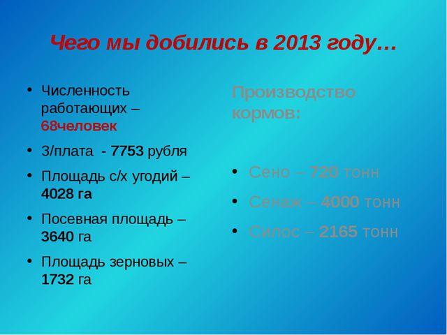 Чего мы добились в 2013 году… Численность работающих – 68человек З/плата - 77...