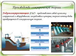 Производство электрической энергии Гидроэлектростанция (ГЭС) - представляет с