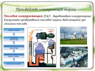 Производство электрической энергии Тепловая электростанция (ТЭС) - вырабатыва