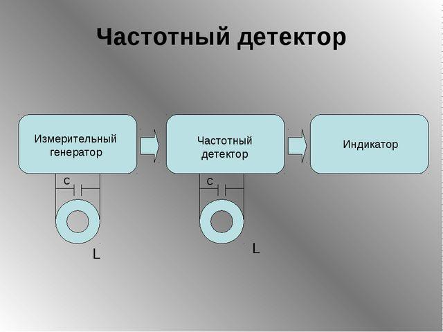 Частотный детектор Измерительный генератор Частотный детектор Индикатор L L c c