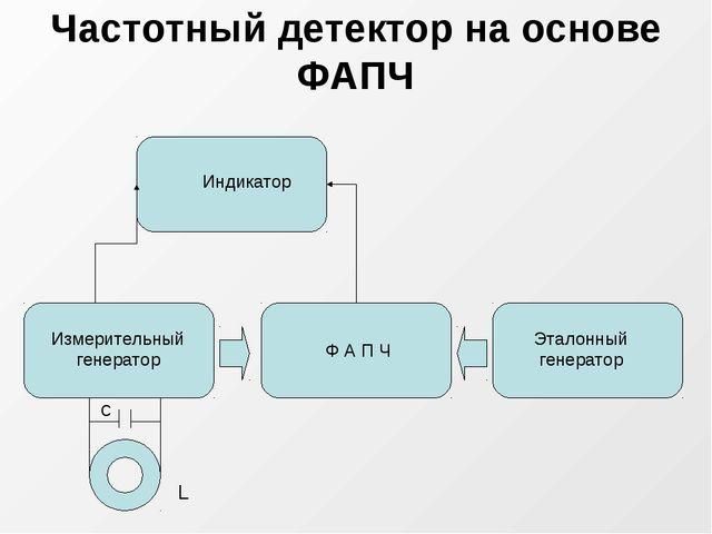 Частотный детектор на основе ФАПЧ Индикатор Ф А П Ч Измерительный генератор Э...