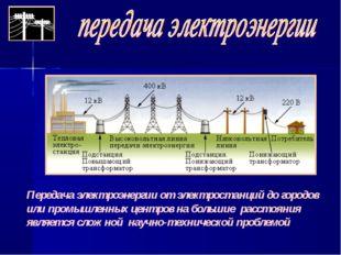 Передача электроэнергии от электростанций до городов или промышленных центров