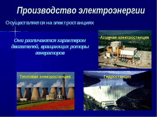 Производство электроэнергии Тепловая электростанция Атомная электростанция О...