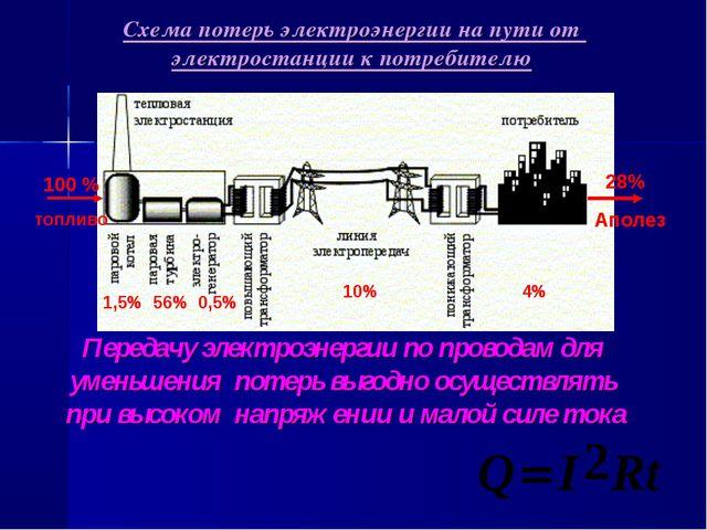 Схема потерь электроэнергии на пути от электростанции к потребителю 100 % топ...