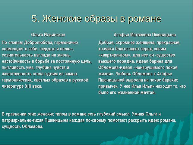 5. Женские образы в романе Ольга ИльинскаяАгафья Матвеевна Пшеницына По слов...
