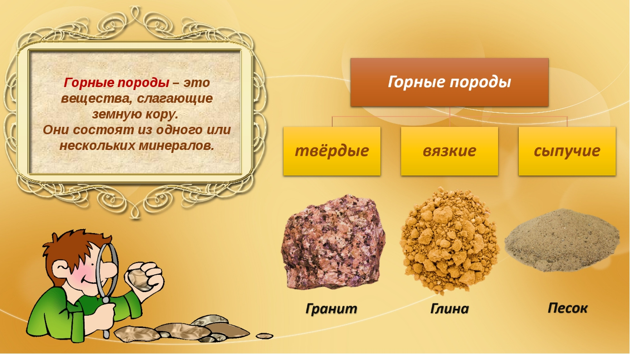 Горные породы – это вещества, слагающие земную кору. Они состоят из одного ил...
