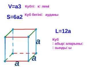 a V=a3 S=6a2 L=12a Кубтің көлемі Куб бетінің ауданы Куб қабырғаларының ұзынд