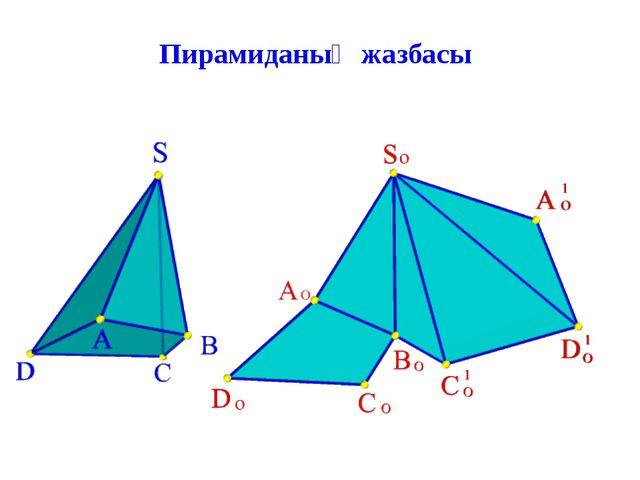 Пирамиданың жазбасы