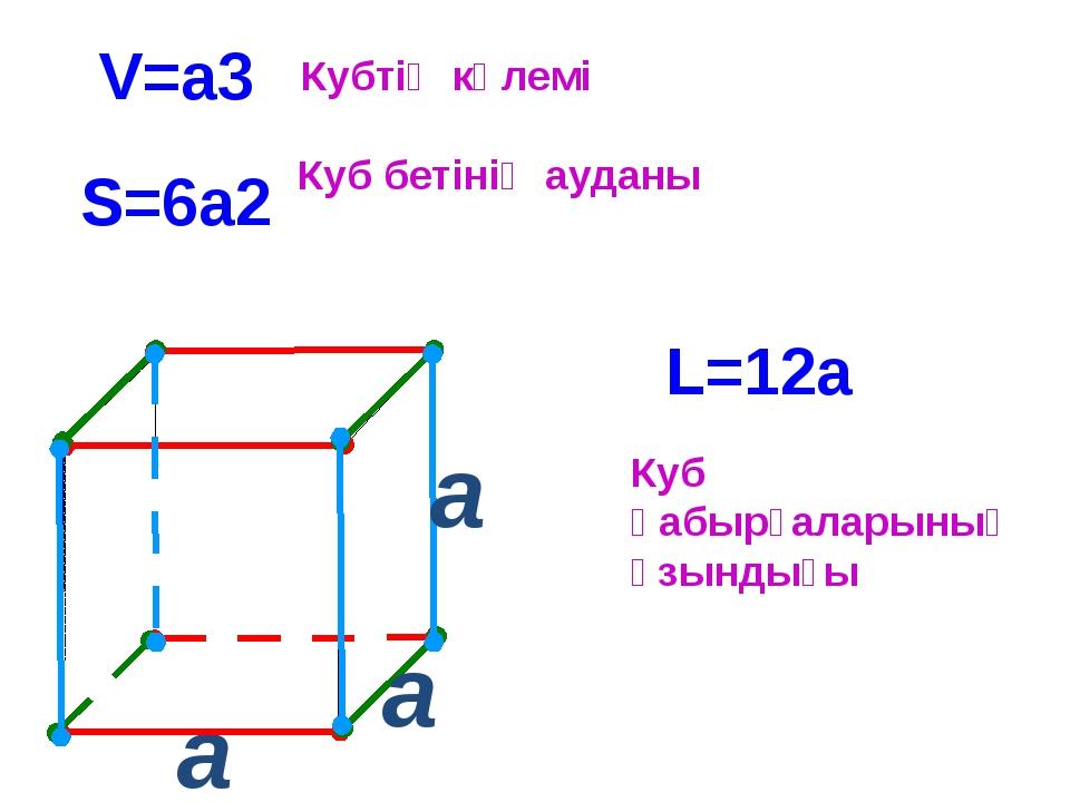 a V=a3 S=6a2 L=12a Кубтің көлемі Куб бетінің ауданы Куб қабырғаларының ұзынд...