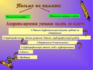 Письмо по памяти 1.Чтение (орфоэпическое) текста, работа по содержанию. 2.Орф