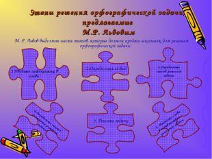 3.Определить способ решения задачи Этапы решения орфографической задачи, пред