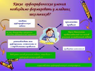 осуществлять орфографический самоконтроль Какие орфографические умения необхо