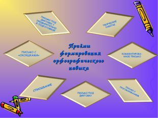 Приёмы формирования орфографического навыка