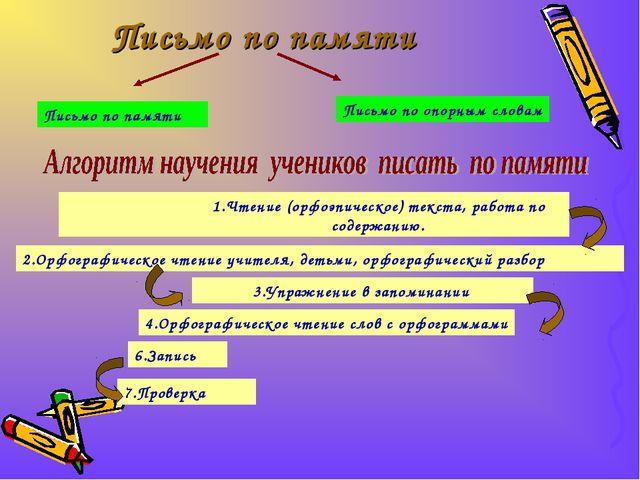 Письмо по памяти 1.Чтение (орфоэпическое) текста, работа по содержанию. 2.Орф...