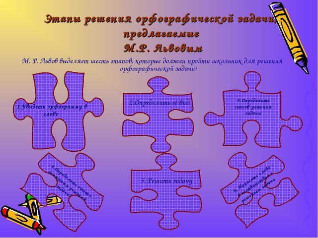3.Определить способ решения задачи Этапы решения орфографической задачи, пред...