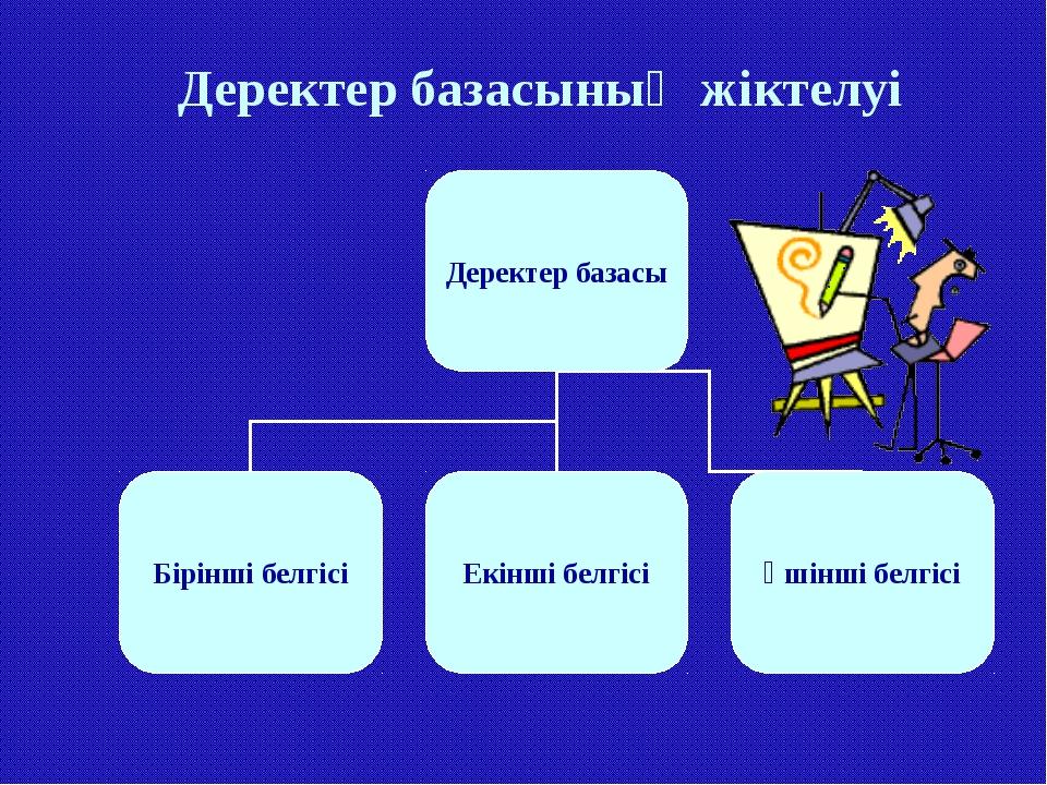 Деректер базасының жіктелуі