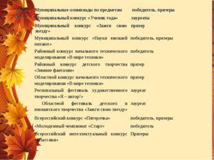 2013- 2014 г.Муниципальные олимпиады по предметам  победитель, призеры Муни