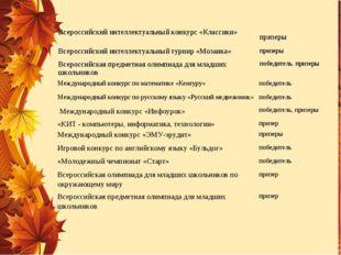 Всероссийский интеллектуальный конкурс «Классики» призеры Всероссийский инт