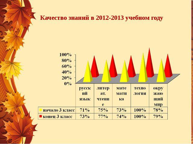 Качество знаний в 2012-2013 учебном году
