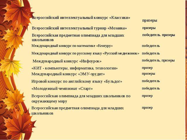 Всероссийский интеллектуальный конкурс «Классики» призеры Всероссийский инт...