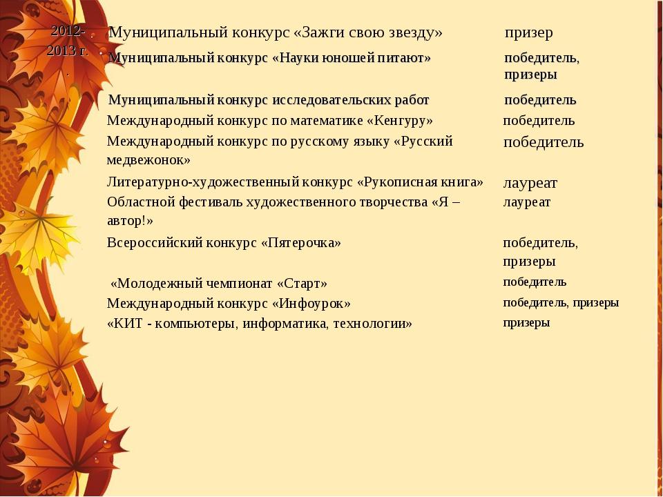 2012- 2013 г. .Муниципальный конкурс «Зажги свою звезду» призер Муниципальн...