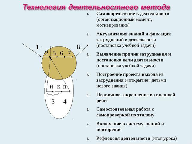 1 2 6 7 8 5 к и п 3 4 Самоопределение к деятельности (организационный момент,...
