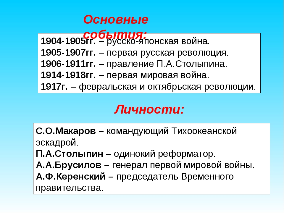 1904-1905гг. – русско-японская война. 1905-1907гг. – первая русская революция...