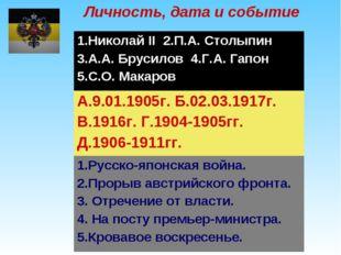 Личность, дата и событие 1.Николай II 2.П.А. Столыпин 3.А.А. Брусилов 4.Г.А.