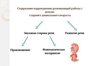 Список используемой литературы 1. Агранович З. Е //Сборник домашних заданий