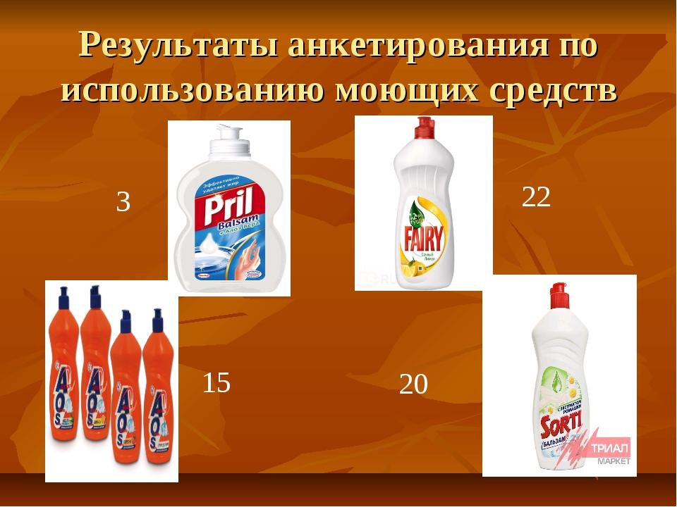 Результаты анкетирования по использованию моющих средств 3 22 15 20