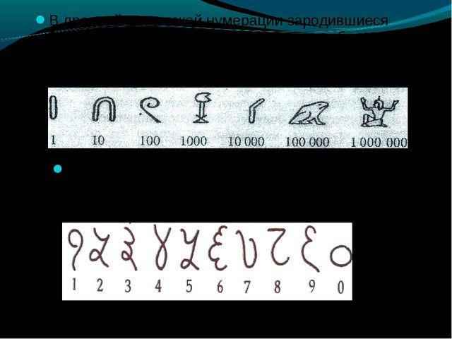 В древней египетской нумерации зародившиеся более 5 тыс.лет назад существовал...