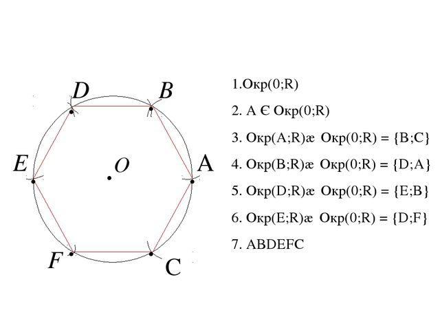 1.Окр(0;R) 2. A Є Окр(0;R) 3. Окр(А;R)∩ Окр(0;R) = {B;C} 4. Окр(B;R)∩ Окр(0;R...