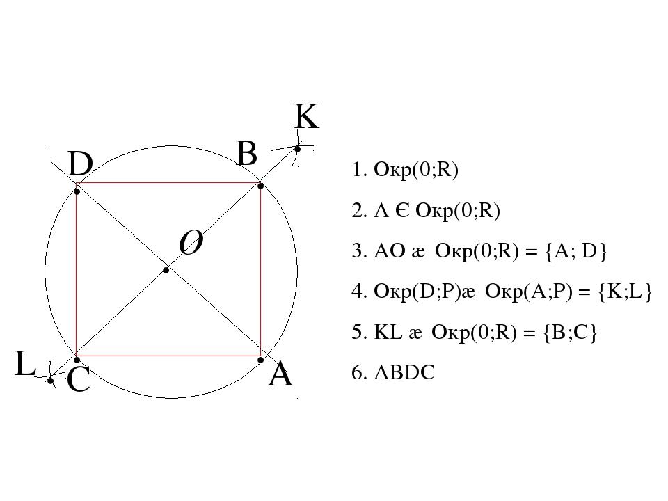 1. Окр(0;R) 2. A Є Окр(0;R) 3. АО ∩ Окр(0;R) = {A; D} 4. Окр(D;P)∩ Окр(A;P) =...