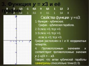 3. Функция у = х3 и её график -8 -3,4 -1 3,4 -0,1 0,1 0 Свойства функции у =